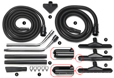 Gisowatt PC 80 Plastic Tools